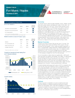 FtMyers_Americas_Alliance_MarketBeat_Industrial_Q1_2019_Page_1