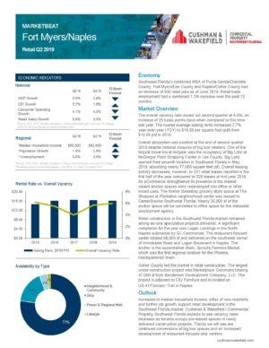 Q2 2019 Retail Marketbeat