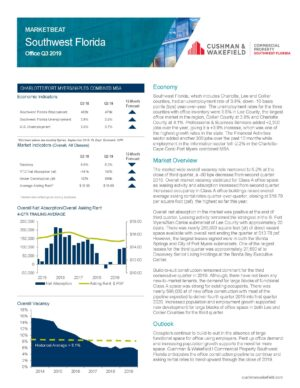FortMyers_Americas_Alliance_MarketBeat_Office_Q32019_Page_1