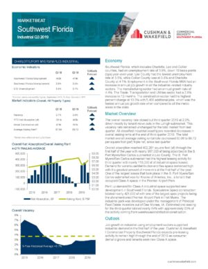 FtMyers_Americas_Alliance_MarketBeat_Industrial_Q3_2019_Page_1