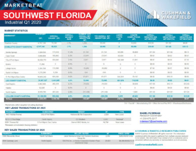FortMyers_Americas_Alliance_MarketBeat_Industrial_Q12020 (002)_1