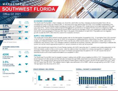Industrial MarketBeat Q1 2021